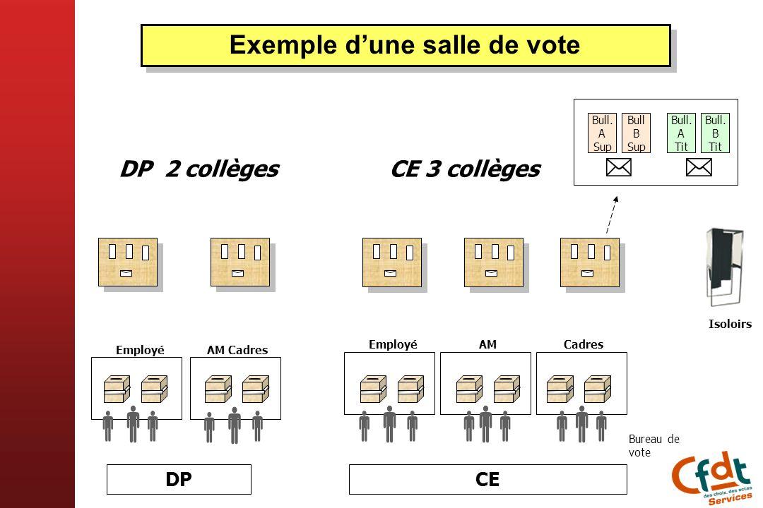 Exemple d'une salle de vote DP 2 collèges CE 3 collèges