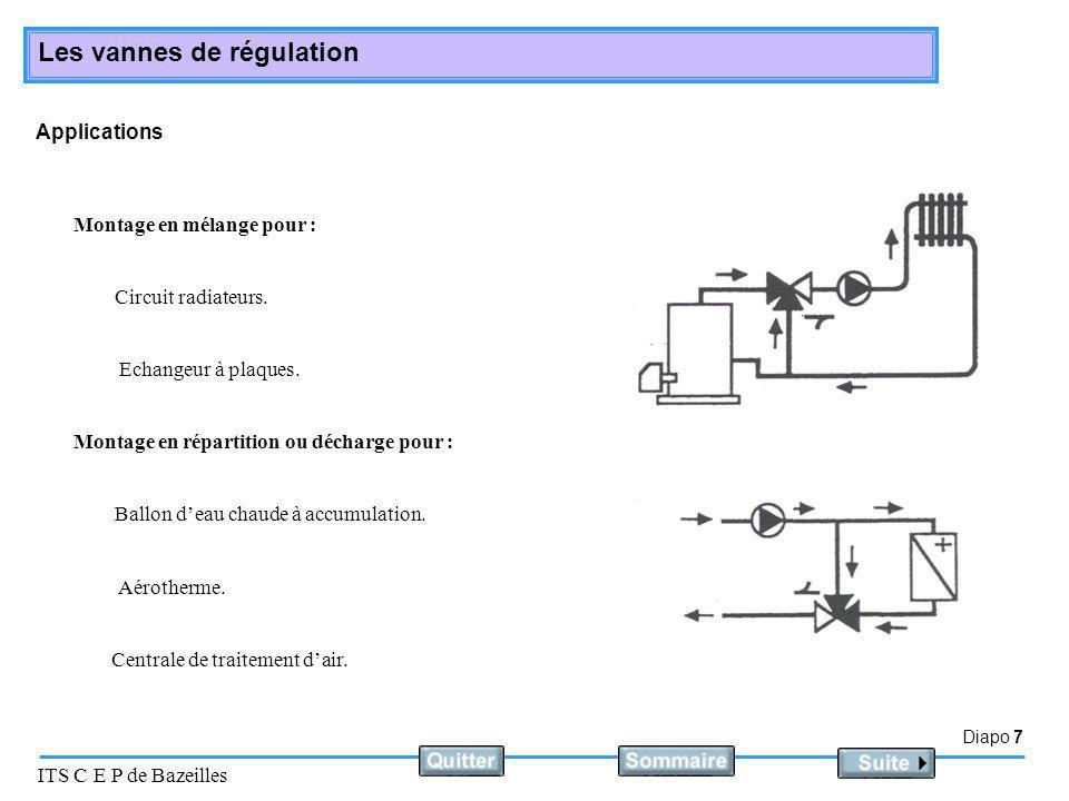 Applications Montage en mélange pour : Circuit radiateurs. Echangeur à plaques. Montage en répartition ou décharge pour :