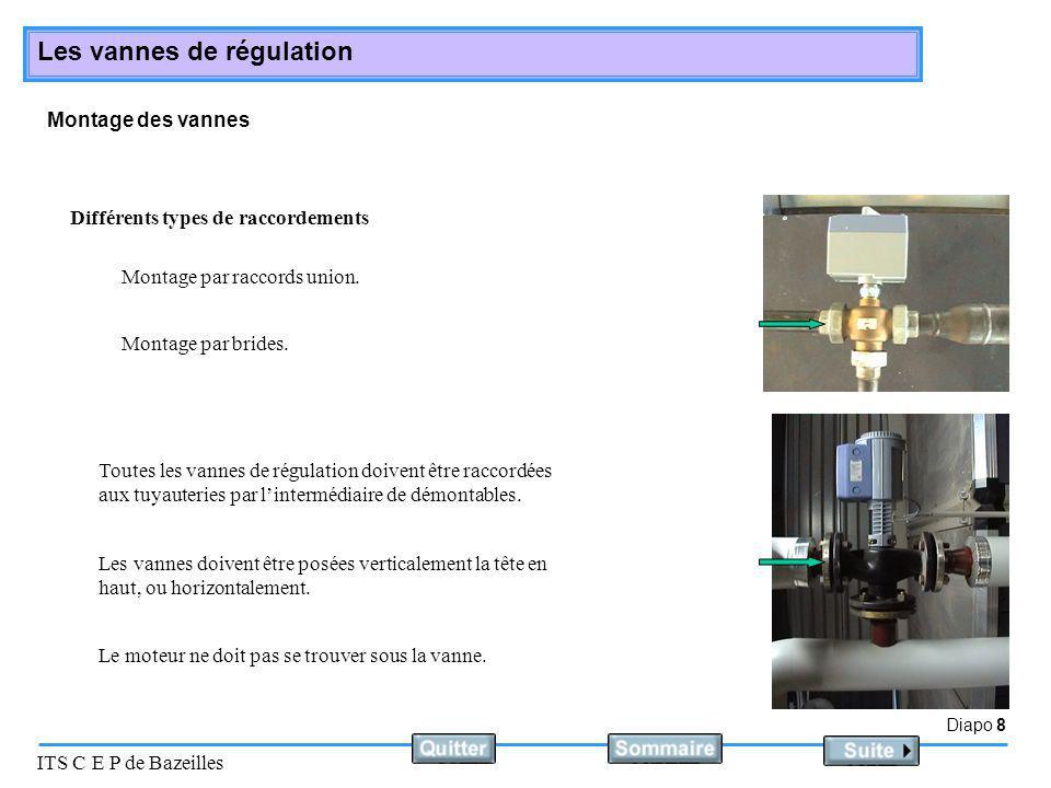 Montage des vannes Différents types de raccordements. Montage par raccords union. Montage par brides.