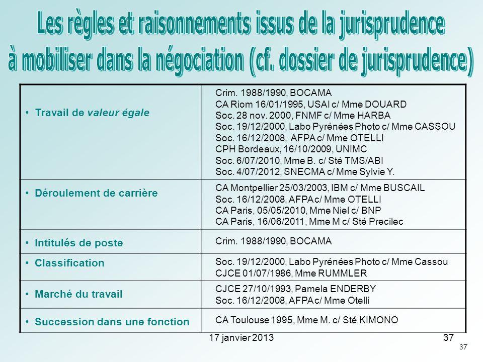 Les règles et raisonnements issus de la jurisprudence