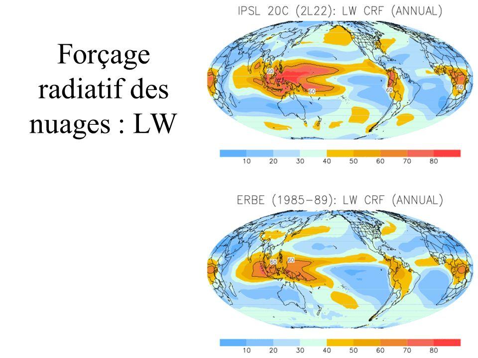 Forçage radiatif des nuages : LW