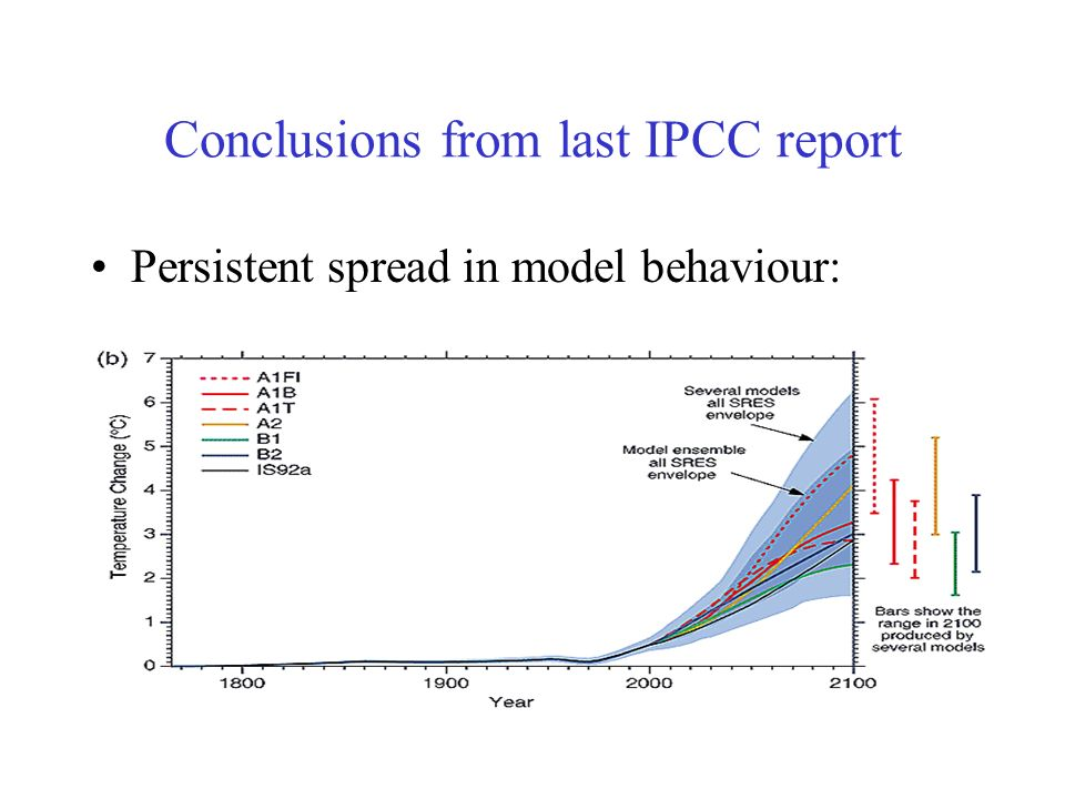 Conclusions from last IPCC report