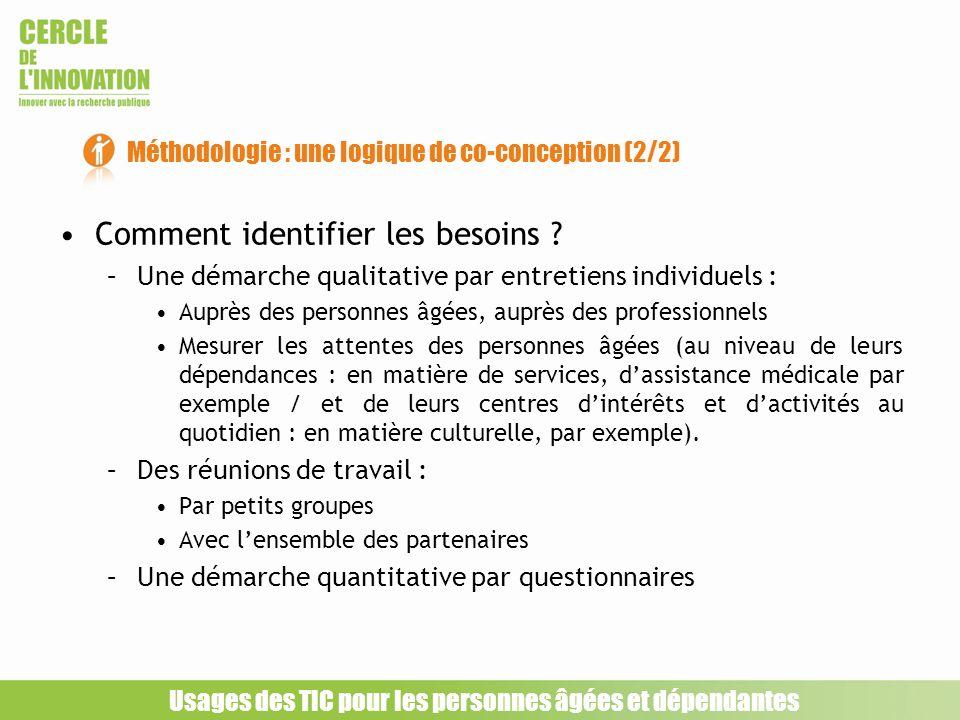 Méthodologie : une logique de co-conception (2/2)