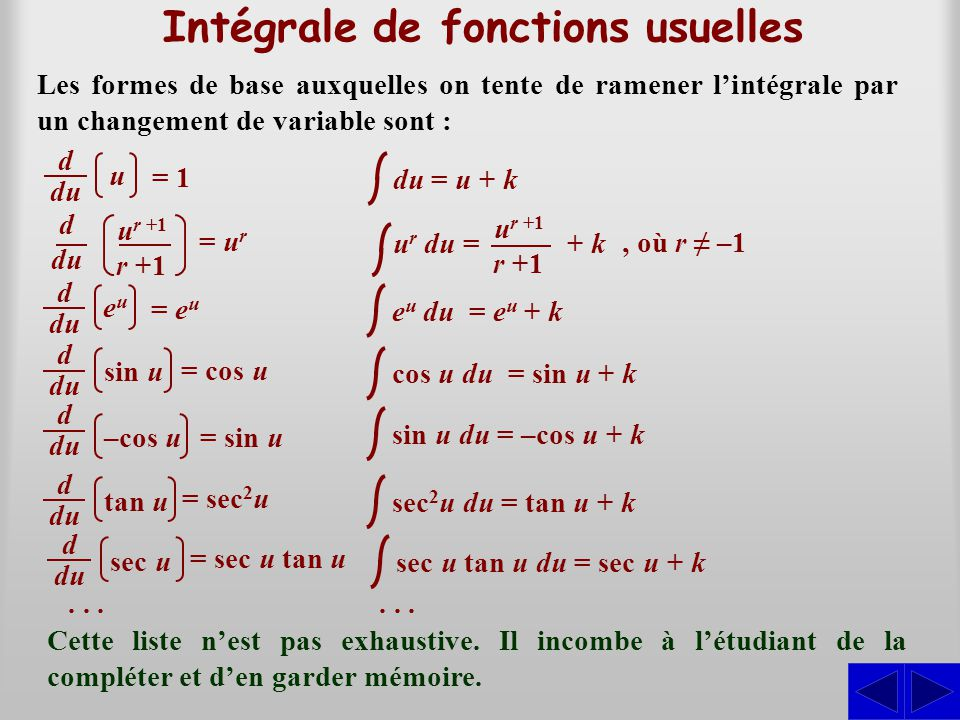 Intégrale de fonctions usuelles