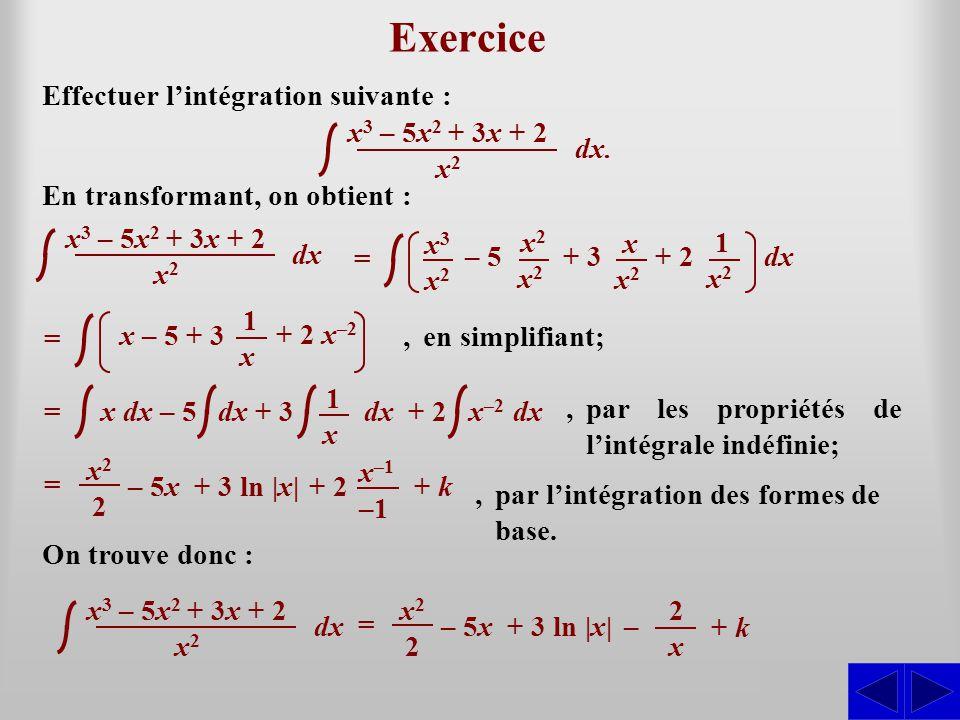 Exercice S S Effectuer l'intégration suivante : x3 – 5x2 + 3x + 2 x2