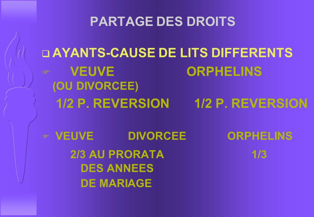 AYANTS-CAUSE DE LITS DIFFERENTS VEUVE ORPHELINS (OU DIVORCEE)