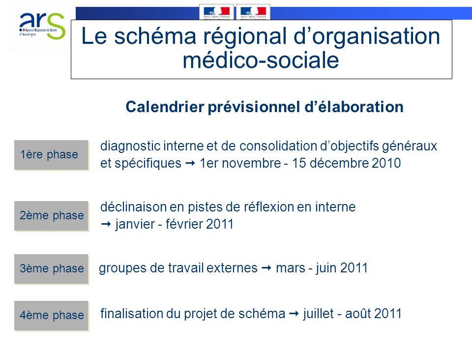 Le schéma régional d'organisation médico-sociale