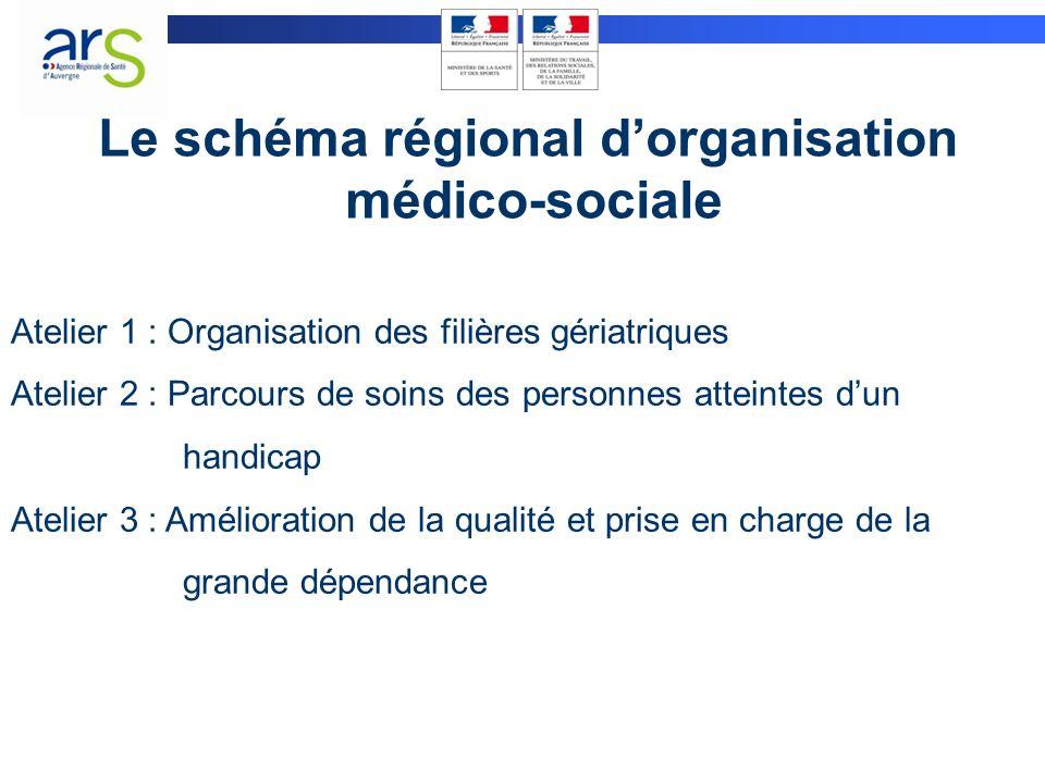 Le schéma régional d'organisation