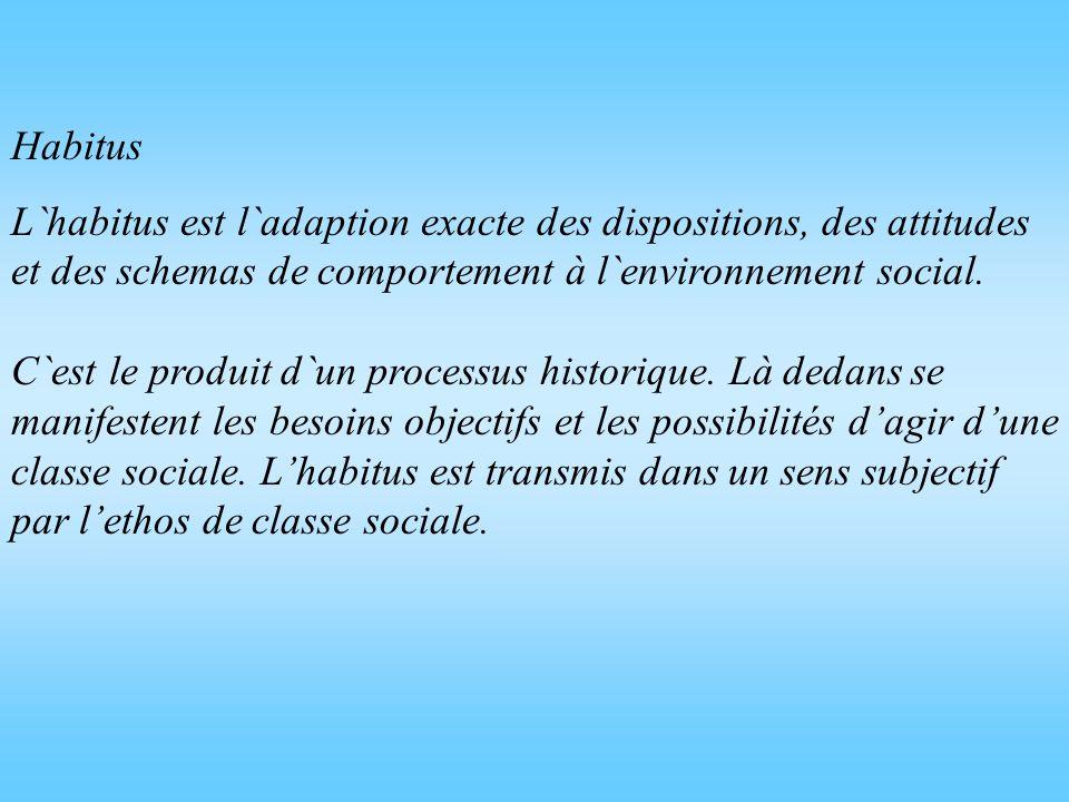 Habitus L`habitus est l`adaption exacte des dispositions, des attitudes et des schemas de comportement à l`environnement social.