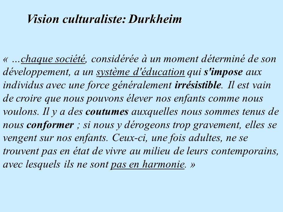 Vision culturaliste: Durkheim