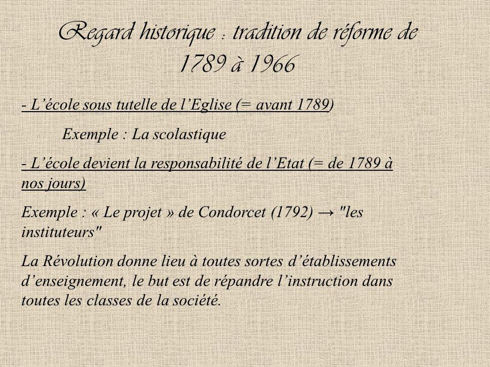 Regard historique : tradition de réforme de 1789 à 1966