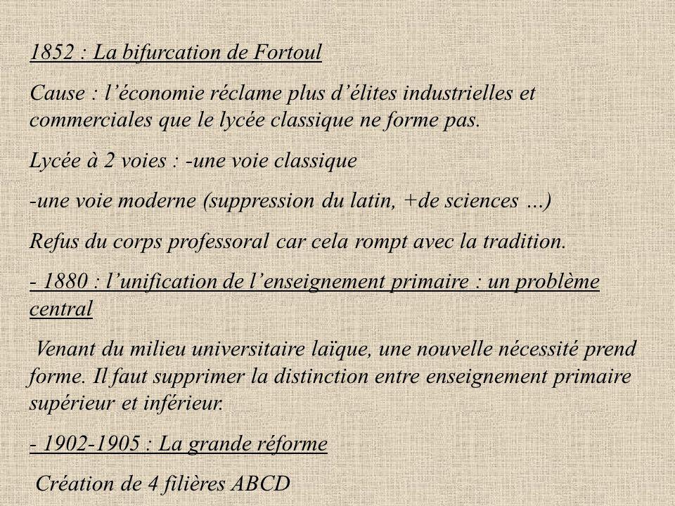 1852 : La bifurcation de Fortoul
