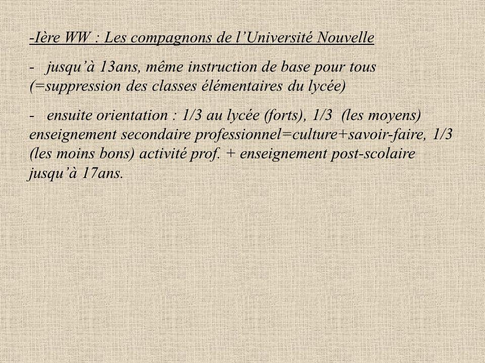 -Ière WW : Les compagnons de l'Université Nouvelle