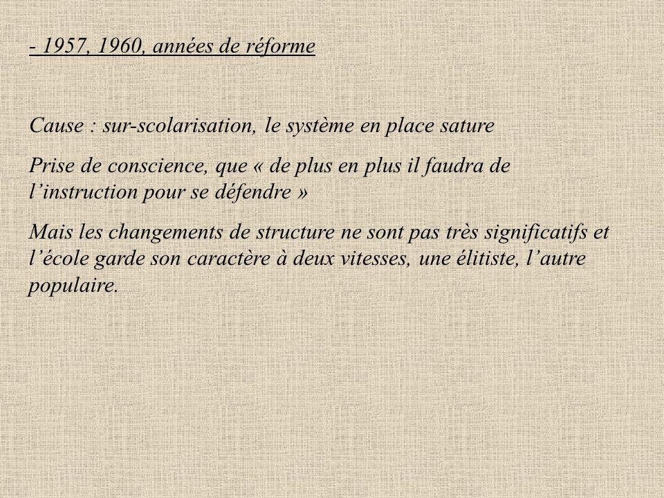 - 1957, 1960, années de réforme Cause : sur-scolarisation, le système en place sature.
