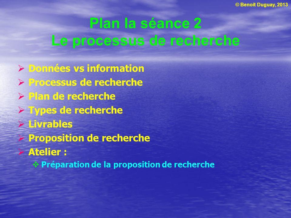 Plan la séance 2 Le processus de recherche