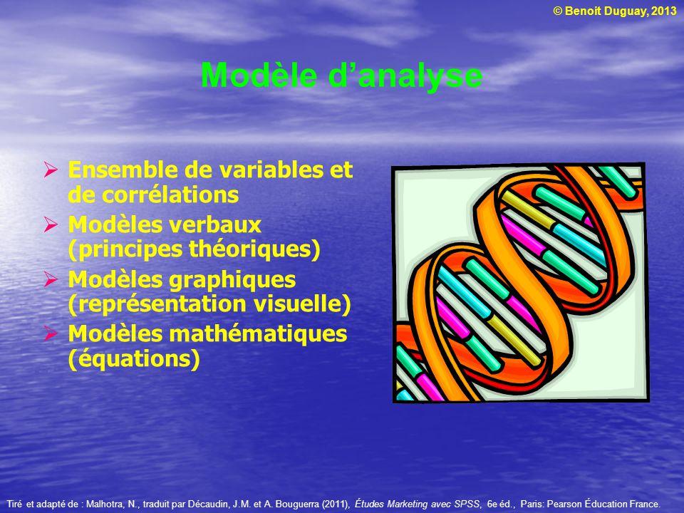 Modèle d'analyse Ensemble de variables et de corrélations