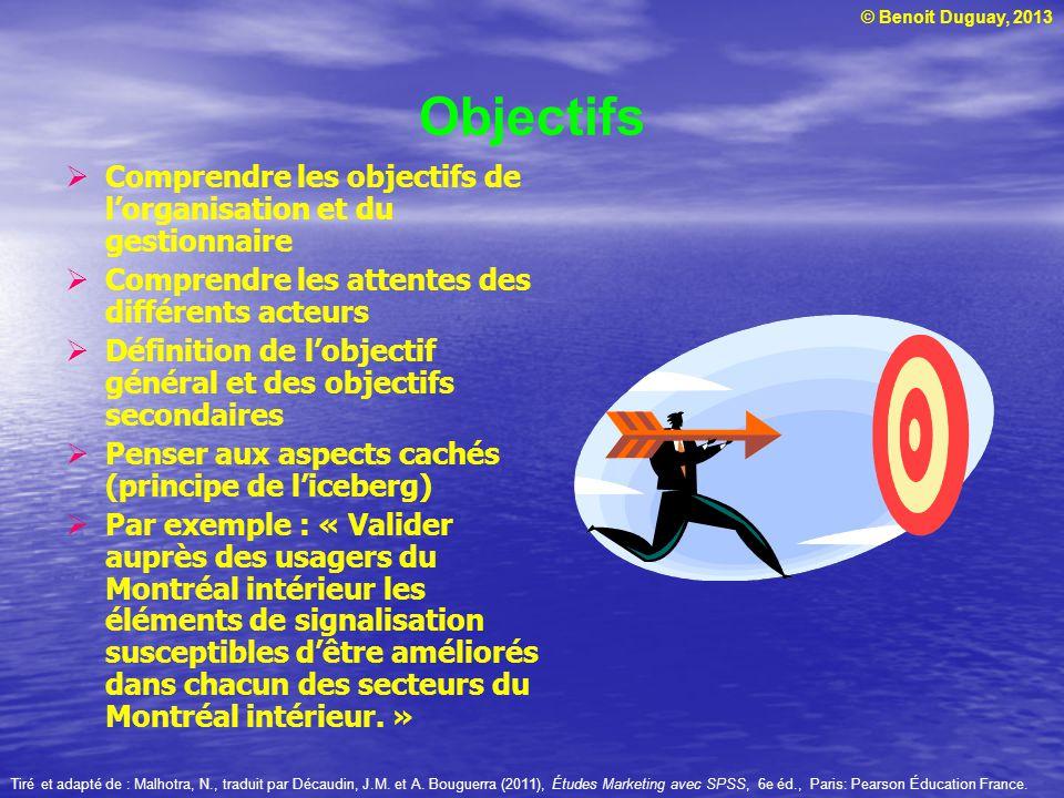 Objectifs Comprendre les objectifs de l'organisation et du gestionnaire. Comprendre les attentes des différents acteurs.