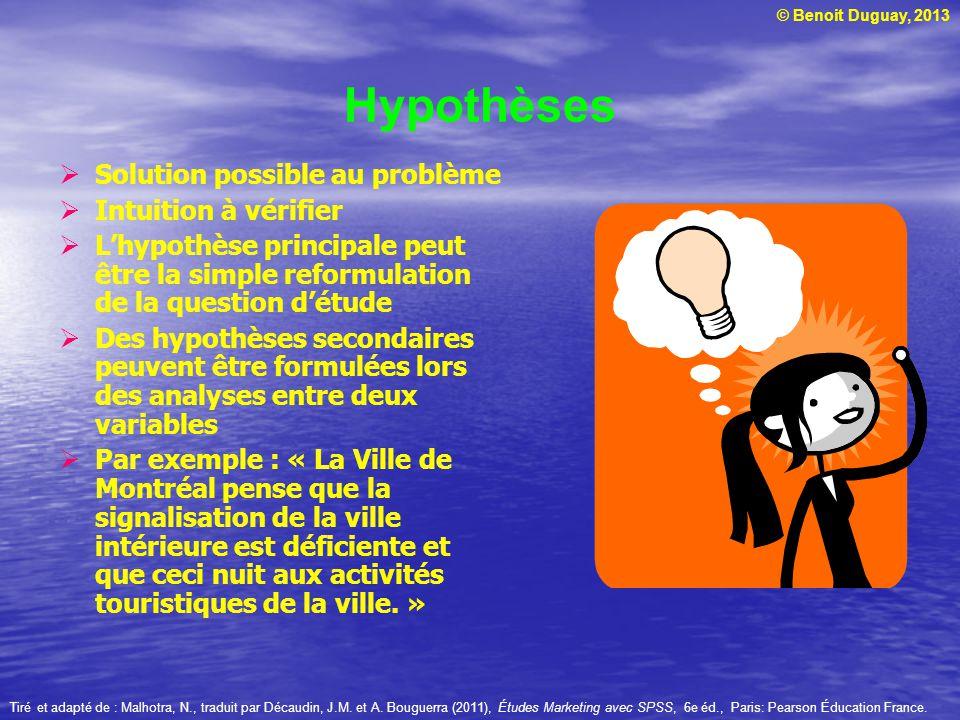 Hypothèses Solution possible au problème Intuition à vérifier