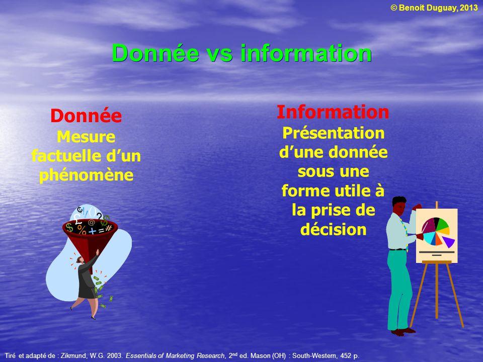 Donnée vs information Information Donnée