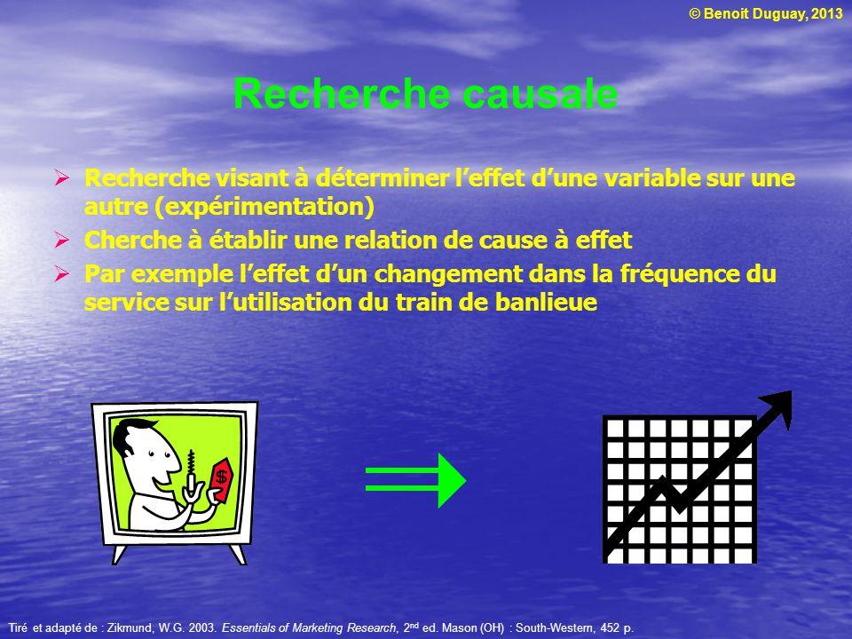 Recherche causale Recherche visant à déterminer l'effet d'une variable sur une autre (expérimentation)