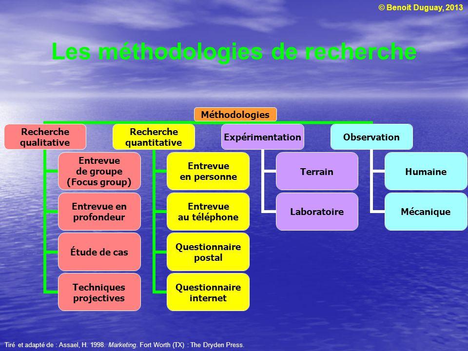 Les méthodologies de recherche