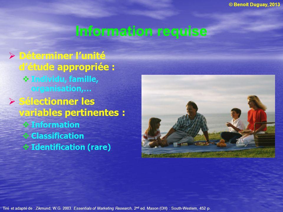 Information requise Déterminer l'unité d'étude appropriée :
