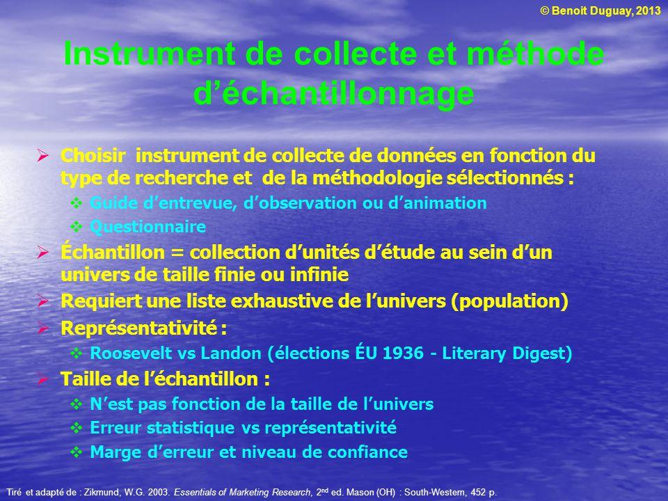 Instrument de collecte et méthode d'échantillonnage