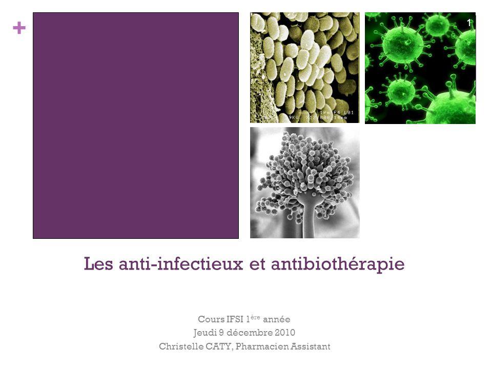 Les anti-infectieux et antibiothérapie