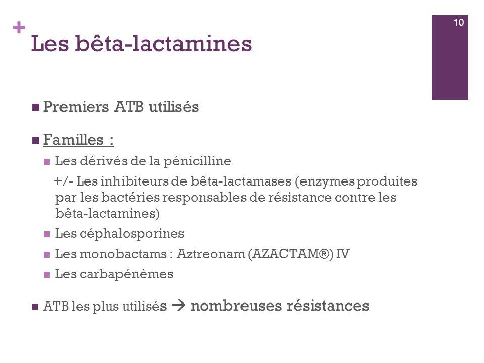 Les bêta-lactamines Premiers ATB utilisés Familles :