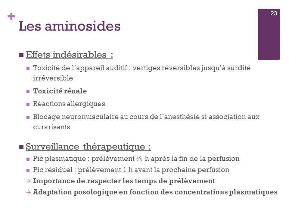 Les aminosides Effets indésirables : Surveillance thérapeutique :