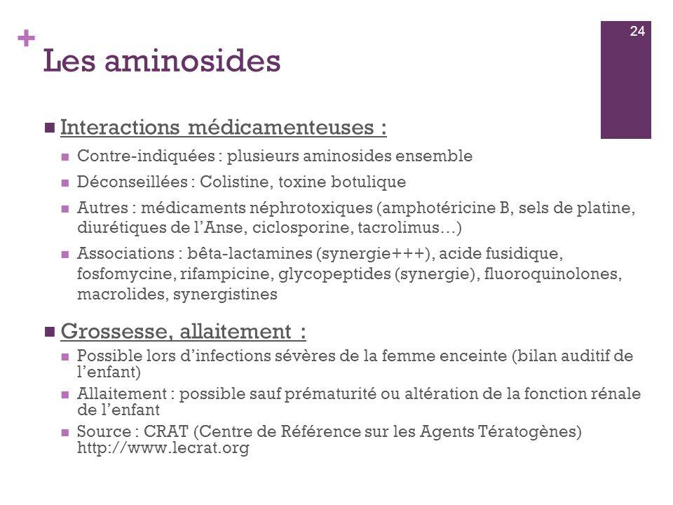 Les aminosides Interactions médicamenteuses : Grossesse, allaitement :
