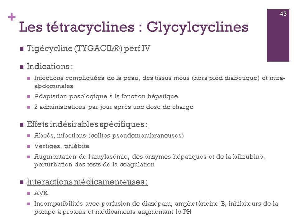 Les tétracyclines : Glycylcyclines