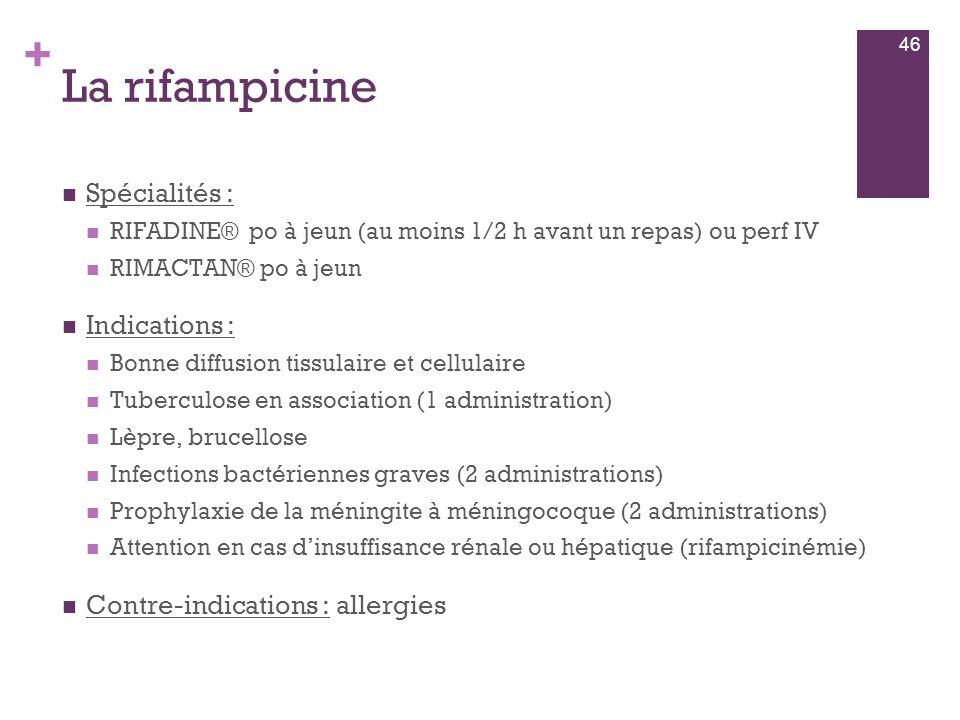 La rifampicine Spécialités : Indications :