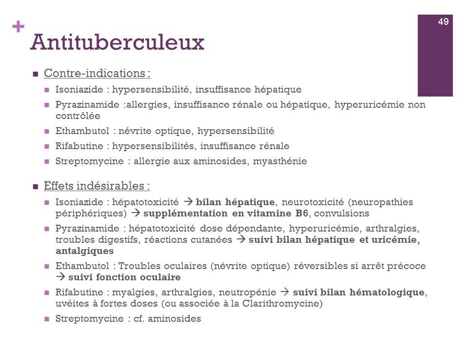 Antituberculeux Contre-indications : Effets indésirables :
