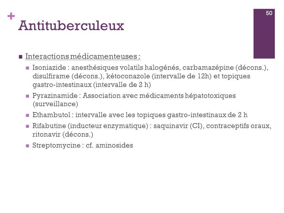 Antituberculeux Interactions médicamenteuses :