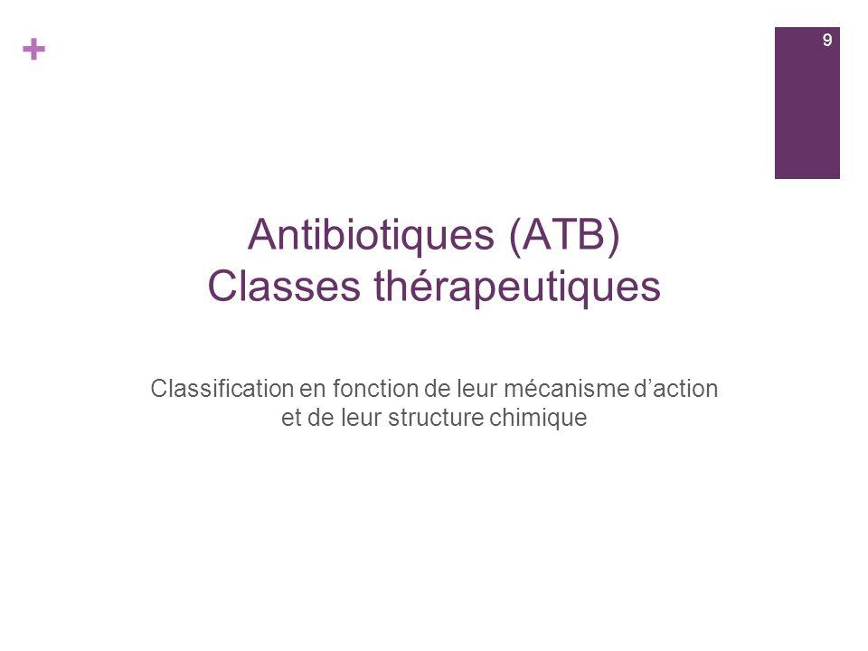 Antibiotiques (ATB) Classes thérapeutiques