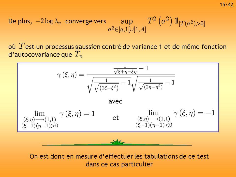 où est un processus gaussien centré de variance 1 et de même fonction