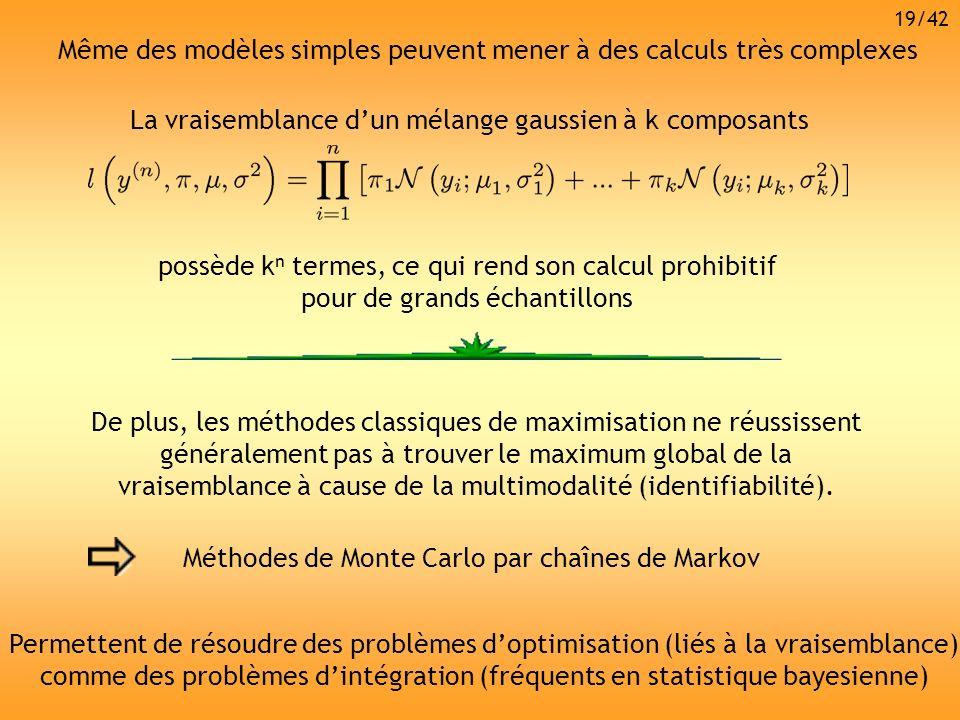 Même des modèles simples peuvent mener à des calculs très complexes