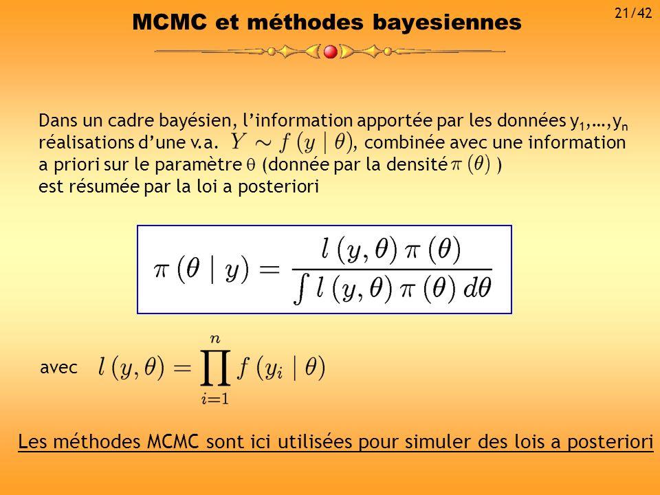 MCMC et méthodes bayesiennes