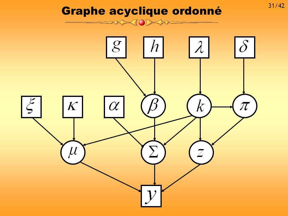 Graphe acyclique ordonné