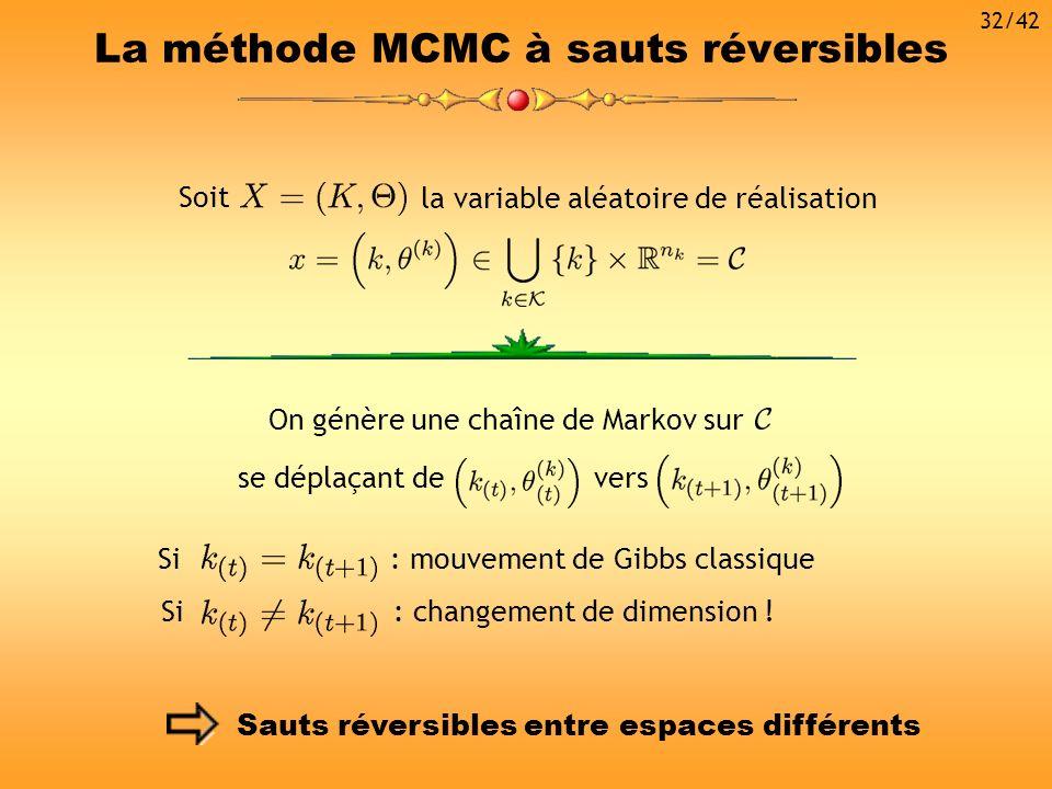 La méthode MCMC à sauts réversibles
