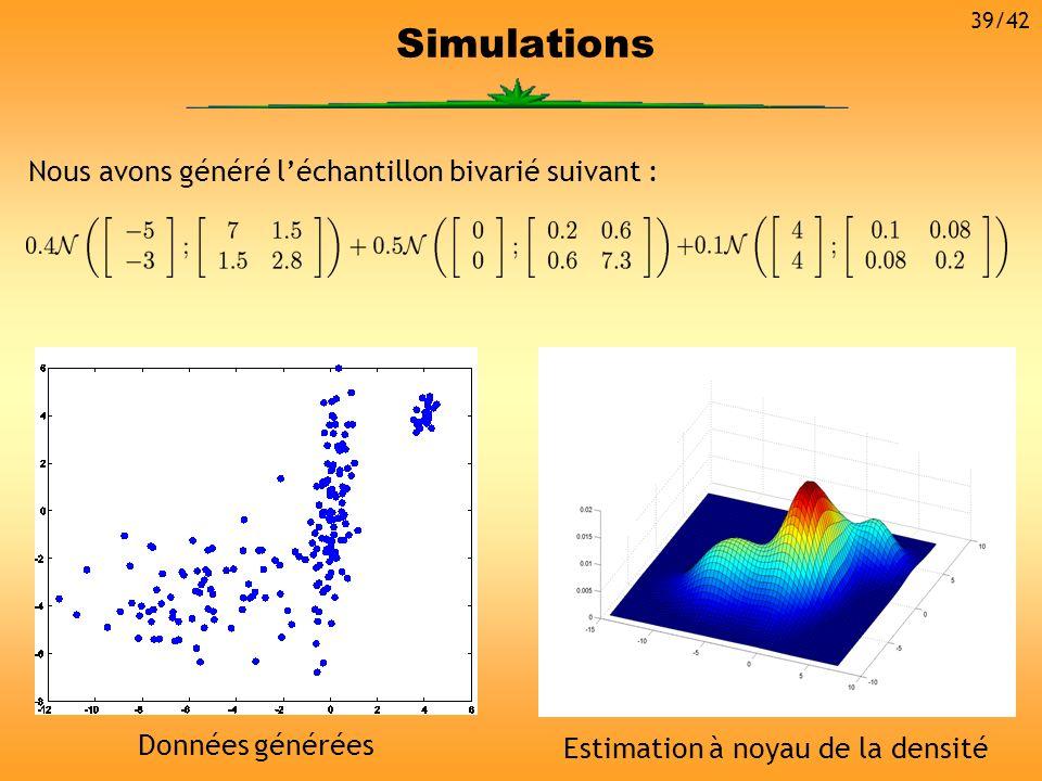 Simulations Nous avons généré l'échantillon bivarié suivant :