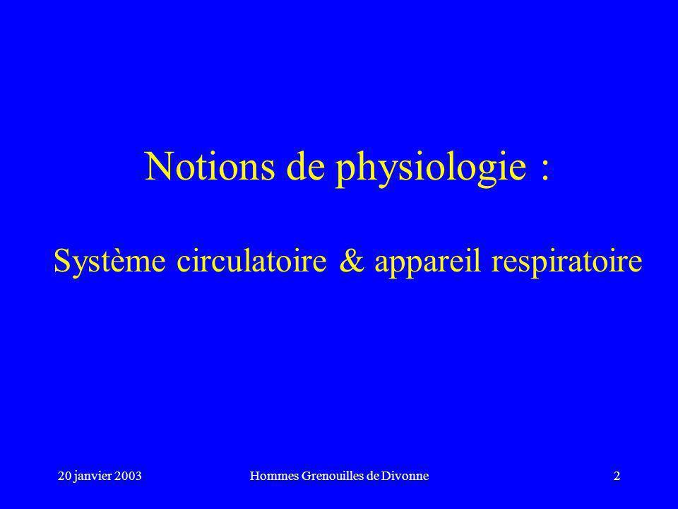 Notions de physiologie : Système circulatoire & appareil respiratoire