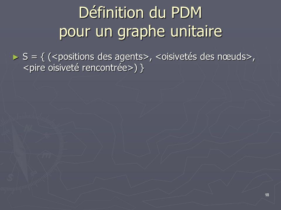 Définition du PDM pour un graphe unitaire