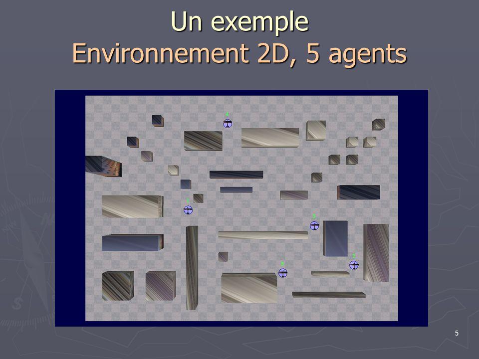 Un exemple Environnement 2D, 5 agents