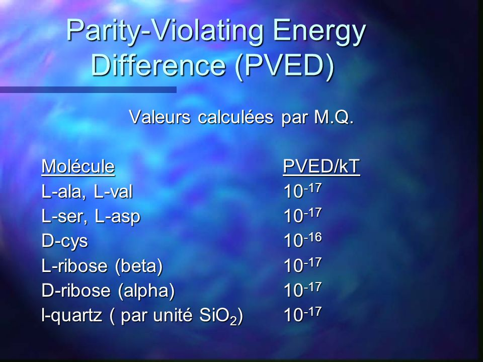 Parity-Violating Energy Difference (PVED)
