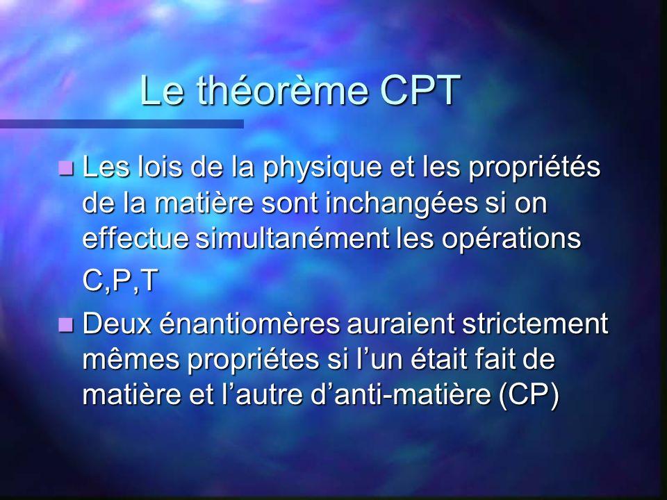 Le théorème CPT Les lois de la physique et les propriétés de la matière sont inchangées si on effectue simultanément les opérations.