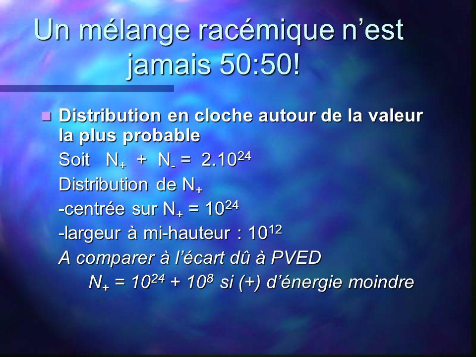 Un mélange racémique n'est jamais 50:50!