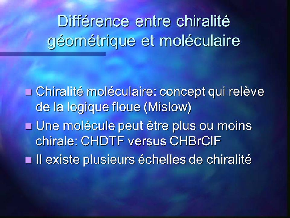 Différence entre chiralité géométrique et moléculaire