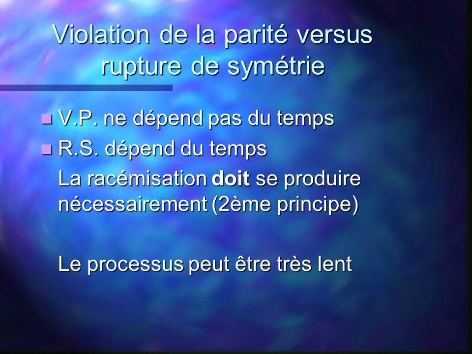 Violation de la parité versus rupture de symétrie